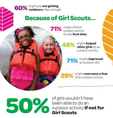 Girl Scout Blog: This Winter Break, Get Out and Get Active, Girl Scout Style! #gsoutdoors