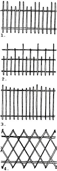 Wattle (branch) fence designs from allotmentforestry.com