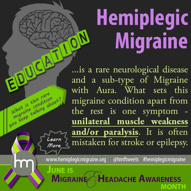 What is Hemiplegic Migraine? Migraine with Aura with unilateral weakness and/or paralysis. The Hemiplegic Migraine Foundation