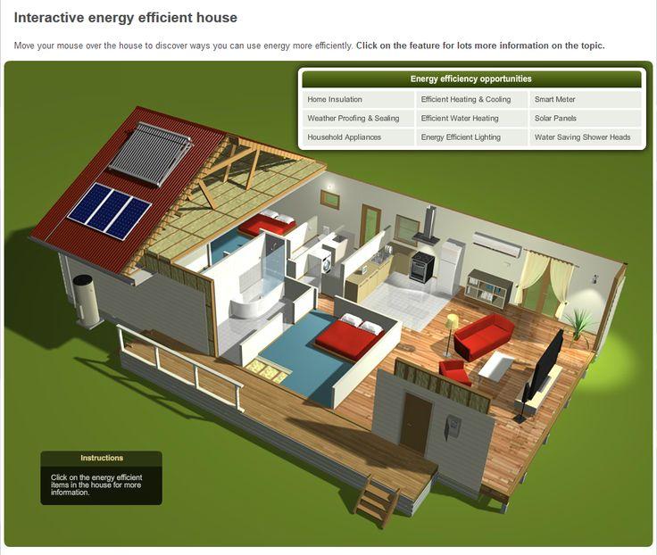 26 best energy efficiency images on Pinterest