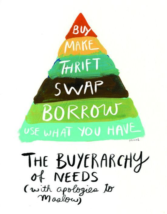 The Buyerarchy of Needs by Sarah Lazarovic  #sustainablefashion