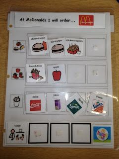 McDonald's Visual ordering board for Kids with Autism-use for ADLs, social skills, and sequencing-Repinned by  SOS Inc. Resources  http://pinterest.com/sostherapy.