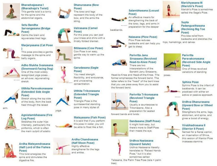 Yoga Poses And Benefits Pdf In Hindi Spotgymyoga Org