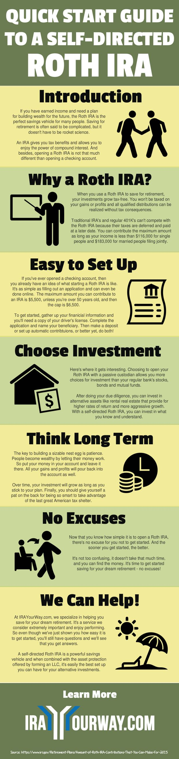 Setting up a self-directed Roth IRA is quick and easy with this infographic from IRAYourWay.com. For more information on the tax benefits, checkbook control and asset protection that you can gain from a self-directed IRA LLC, visit IRAYourWay.com today.