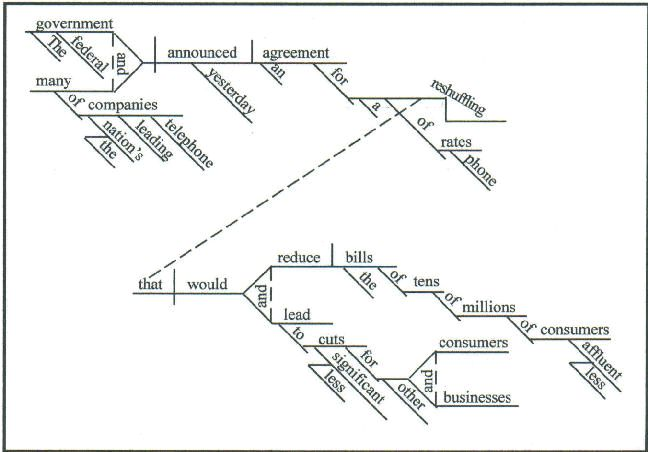 17 best images about teaching    sentence diagramming on