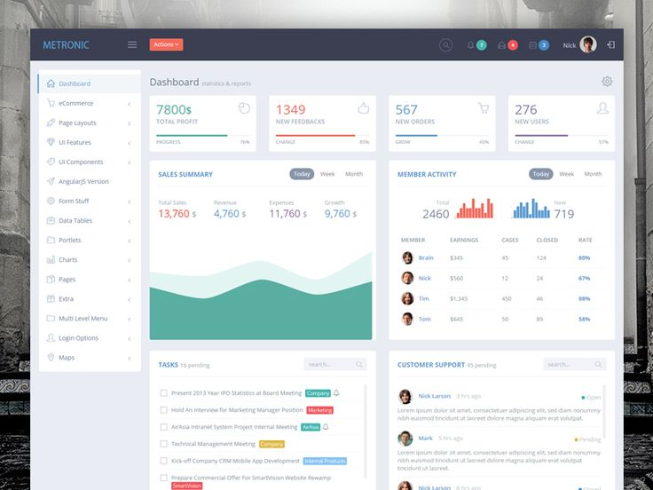 Metronic - Responsive Admin Dashboard Template. Demo 4 by KeenThemes - Dribbble