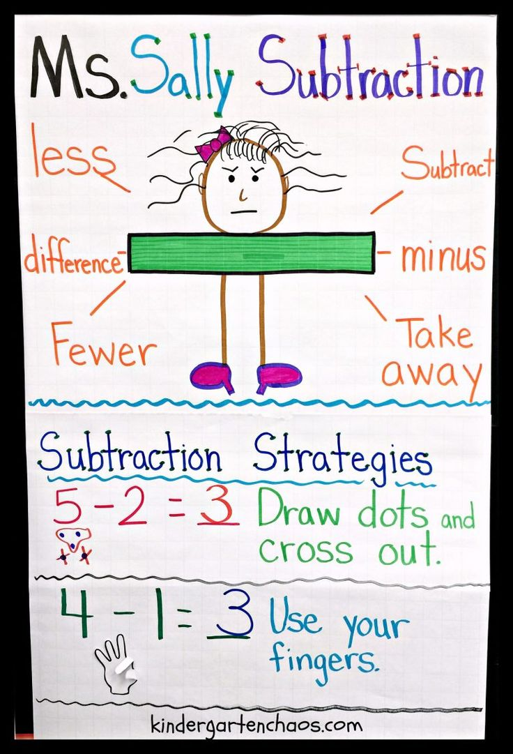 difference between teaching method and teaching strategy pdf