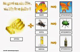 Συνθετες λεξεις με χρυσο