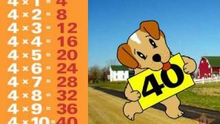 The Multiplying Multiplication Song