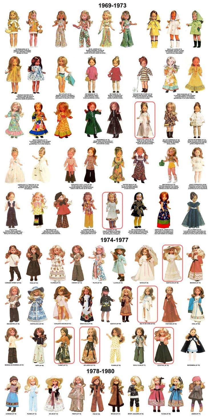 Poster de modelos de Nancy de diferentes épocas - how many of these outfits did we have?