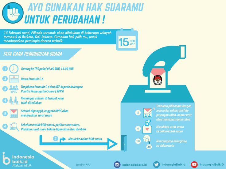 Ayo Gunakan Hak Suaramu Untuk Perubahan! | Indonesia Baik