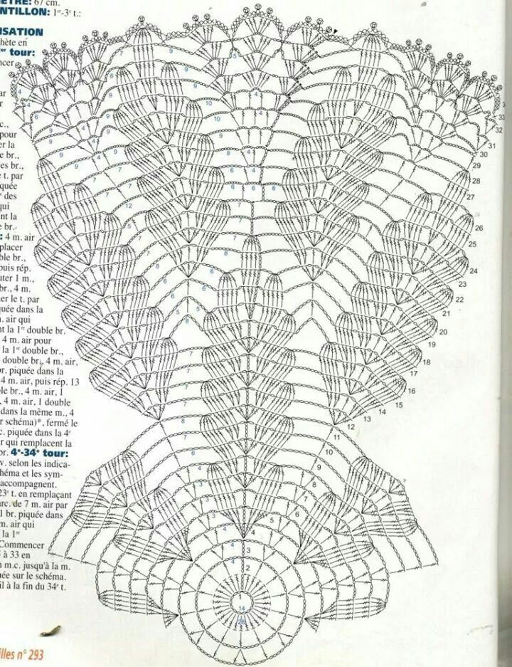 Stitch crochet pattern blanket home