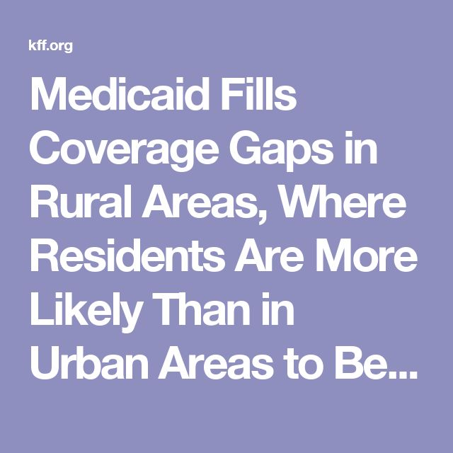 Medicaid Fills Coverage Gaps in Rural Areas, Where Residents Are More Likely Than in Urban Areas to Be Low Income, Have a Disability, Be Unemployed or Lack Private Health Insurance | The Henry J. Kaiser Family Foundation