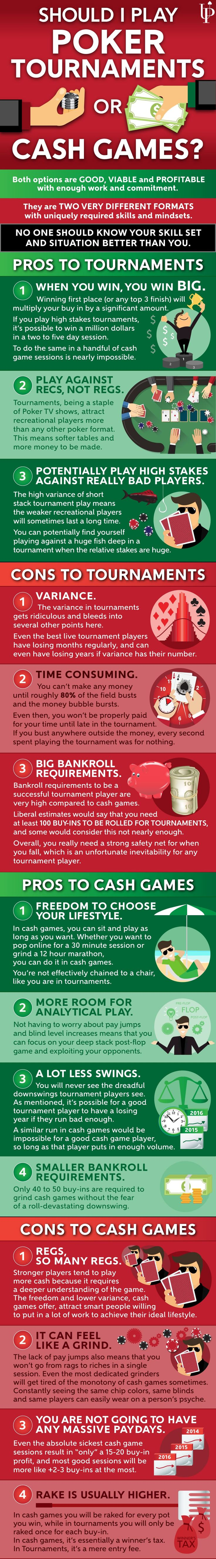 cash games or tournaments vs poker infographic