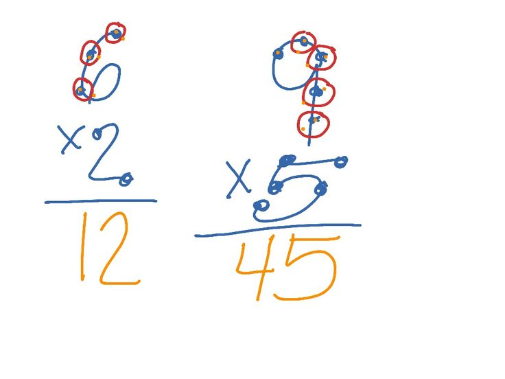 Touch Math: Multiplication