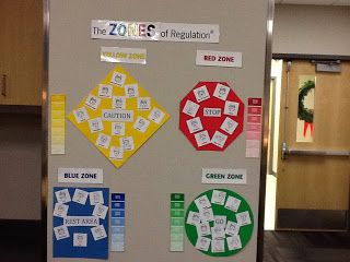 Come to the Edge...: The Zones of Regulation
