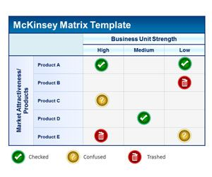 McKinsey Matrix PowerPoint Template is a free Product Profitability template for Microsoft PowerPoint presentations that you can use for asset management presentations in PowerPoint as well as other comparison situations
