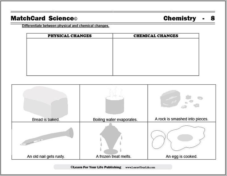 17 Best Ideas About Chemistry Worksheets On Pinterest