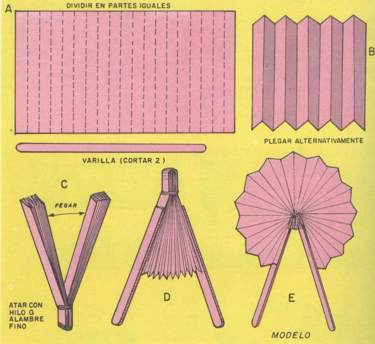 abanicos de papel cálculo