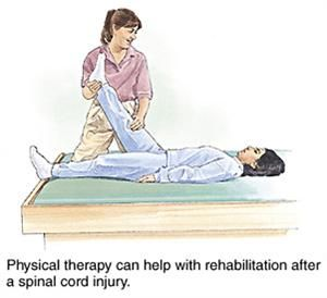 physical therapy for spinal cord injury  http://www.stemcellshealthcare.com/what-is-spinal-cord-injury.html