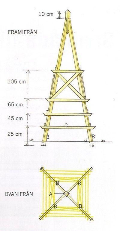 Ritning Material: (Spill ej inräknat) Till stativet 8 m 25 x 50 mm tryckimpregnerat eller lärk 30 cm 50 x 50 mm Till spjälor 10,3 m 12 x 25 mm 56 st 41 mm trallskruv