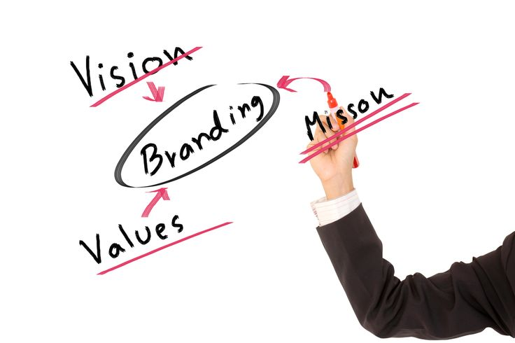 3 Examples Of Great Personal Branding Personal branding can be a real stumper for many people. Here are three great personal branding examples that make people stand out.