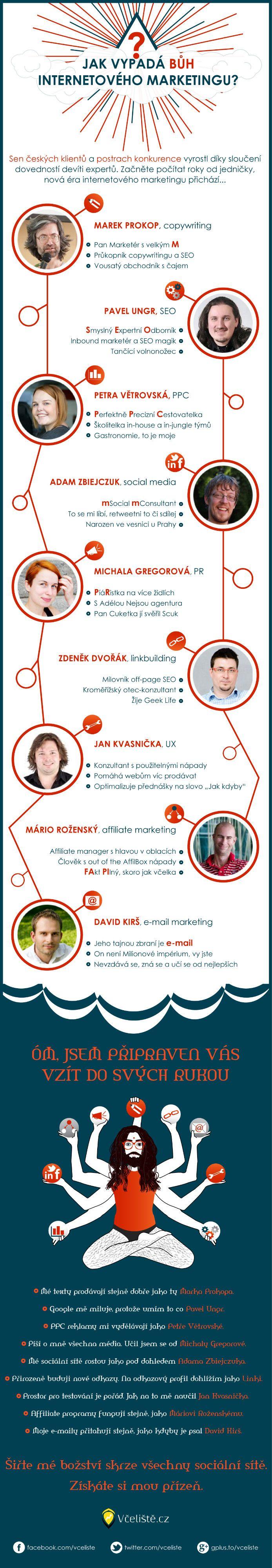 infografika_vceliste_jak_vypada_buh_internetoveho_marketingu