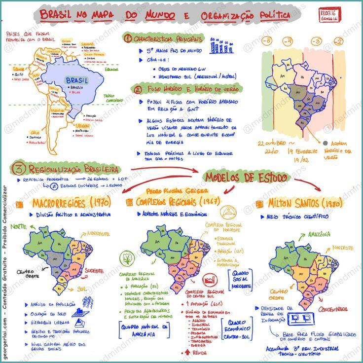Mapa Mental Brasil no mapa do mundo e Organizacao politica