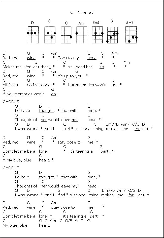 17 Best images about chords and lyrics...... play and sing... Oh yeah. on Pinterest : Hank ...