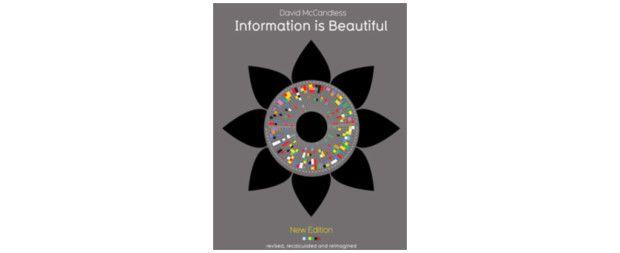Полезные ресурсы по визуализации: книги, полезные ссылки и т.д.
