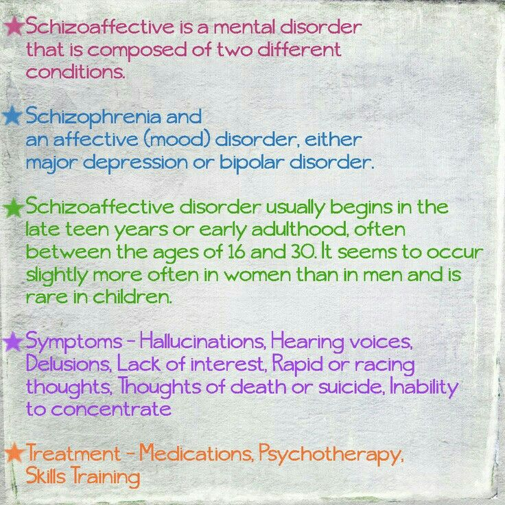 35 best Living with Schizophrenia... images on Pinterest | Mental ...