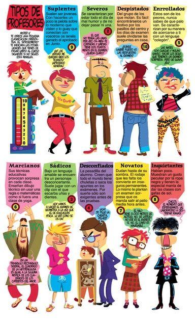 Varios tipos de profes