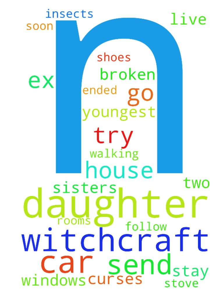 Curses broken, witchcraft ended -   Please agree with me in prayer that curses will be broken n witchcraft will end on me n my family. My two sisters has been involved in witchcraft since they were in their early 20's. Now one is 63 n the oldest will soon be 68. They are giving my youngest daughter bad advice. I told her to stay off the phone with them �n to stay away from them until they get saved. Also my daughter I live with ex supervisor �thinks my daughter �is her child. She along with…