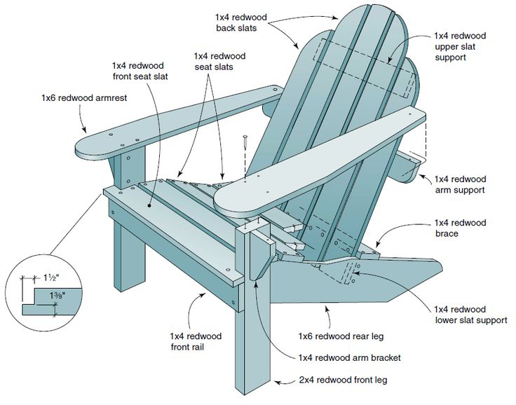 The Right Woodworking Plans Make Woodworking Projects Easy | Woodworking Session