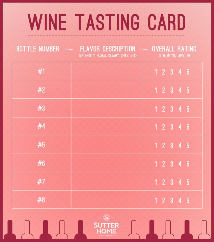 Plan the perfect blind wine tasting party Wine Facts 101