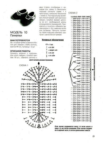вязание крючком схемы ребенка пинетки