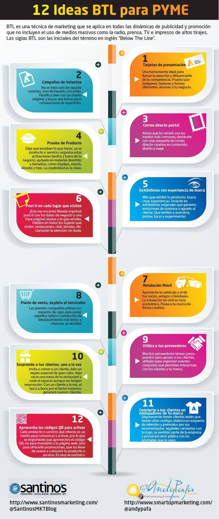 12 buenas ideas #BTL para #PyMes en forma de infografía | #SocialMedia | vía, @andypafa @SantinosMKTblog