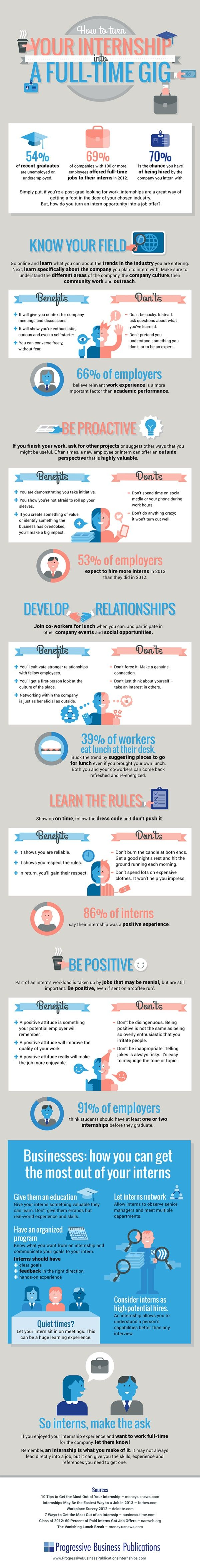 How to Turn Your Internship into a Full Time Job #Infographics — Lightscap3s.com