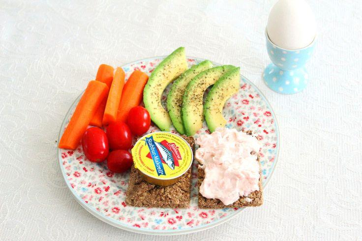 5 sunne frokoster