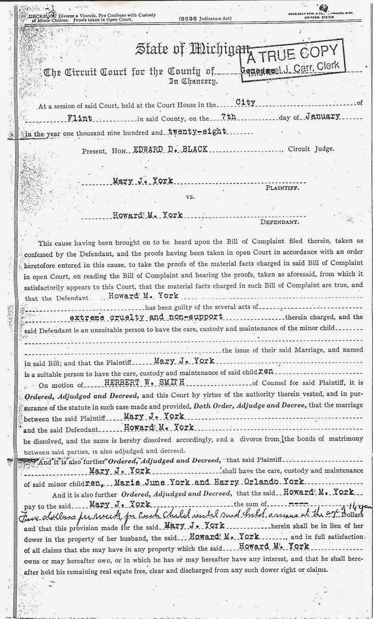 Image from microsoft clip art recently ancestry released a image from microsoft clip art recently ancestry released a database titled michigan divorce records 1897 1952 images are only av pinterest anc aiddatafo Image collections