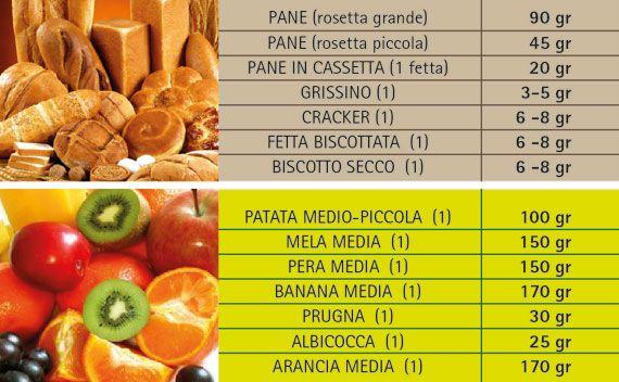 tabella del peso degli alimenti comuni