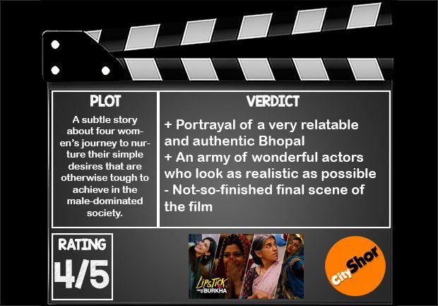 Movie Review - #LipstickUnderMyBurkha #MovieReview #Bollywood #Entertainment #CityShorBengaluru