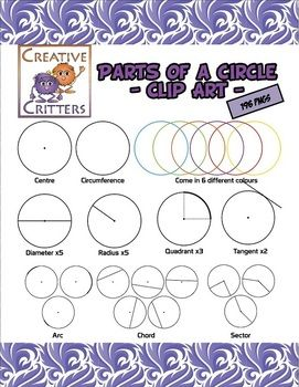 Parts of a circle clip art  - 196 PNGS  This clip art set has the 28 different circle images with different parts of a circle highlighted. $