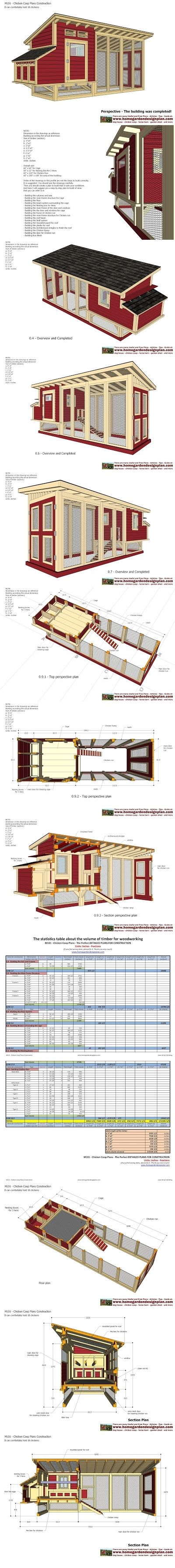 home garden plans: M101 - Chicken Coop Plans Construction - Chicken Coop Design - How To Build A Chicken Coop