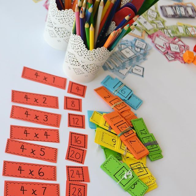 Used these cards every day when I taught sixth class! I would hand them out and say things like 'Show me the sum that means four groups of five?' and 'Who has the answer for 4 x 8?'. At the end of the lesson we would play a matching game in pairs. One person took all the questions faced upside down and the other took all the answers. The quickest team to match all the tables like this were the winners! Endless possibilities!  #teach #math #teachersofinstagram