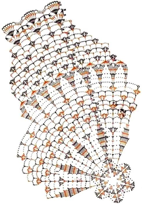 Patrones de Manteles Tejidos a Crochet - Manualidades Y DIYManualidades Y DIY
