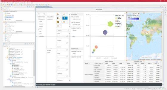 SAP Design Studio - tai SAP Verslo Analitikos priemonė, skirta vizualių bei interaktyvių ekranų (angl. Dashboards) kūrimui, platinimui ir naudojimui skirtinguose įrenginiuose. Šiame straipsnyje aš aprašysiu, kokias inovacijas SAP pristato SAP Design Studio 1.6 versijoje. Naujos galimybės leis Jūsų analitikams ir kūrėjams dar lengviau, patogiau ir lanksčiau kurti vizualius ekranus bei įsisavinti Jūsų analitinę informaciją. Straipsnį lietuvių kalba (https://doc.co/n7gHC3) parengė Donatas…