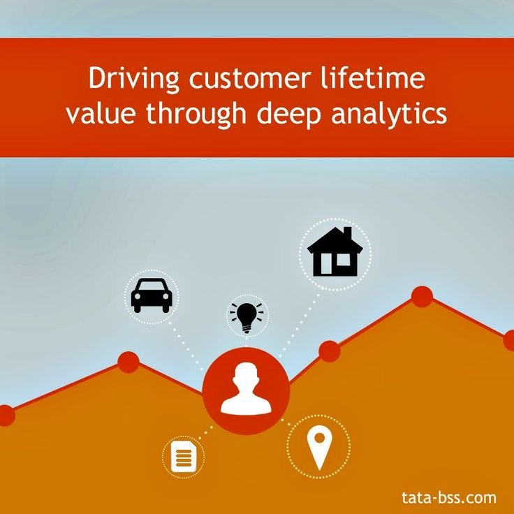 Driving Customer Lifetime Value Through Deep Analytics...Read on to know more. Visit: http://www.tata-bss.com/in/driving-customer-lifetime-value-through-deep-analytics/