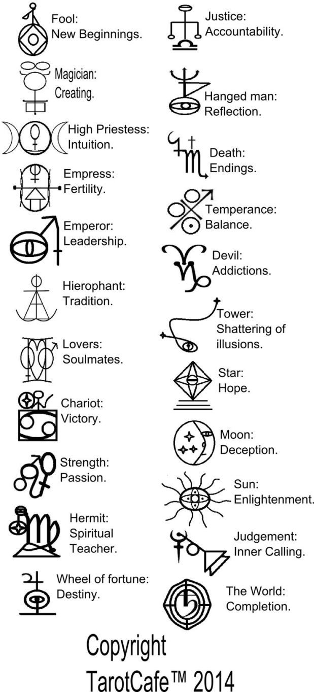 Major Arcana Runes. If you are using this template on your website, please link back to http://www.tarotwikipedia.com