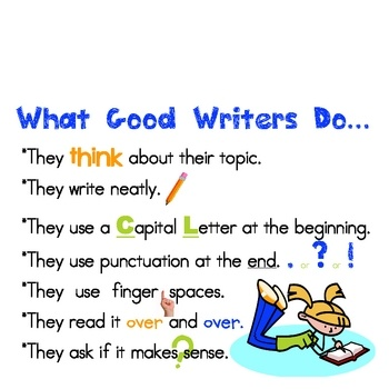 Writing Anchor Charts.  Everything you need to set up a center full of ideas and successful writing tools.
